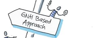 GNH Basel Approach
